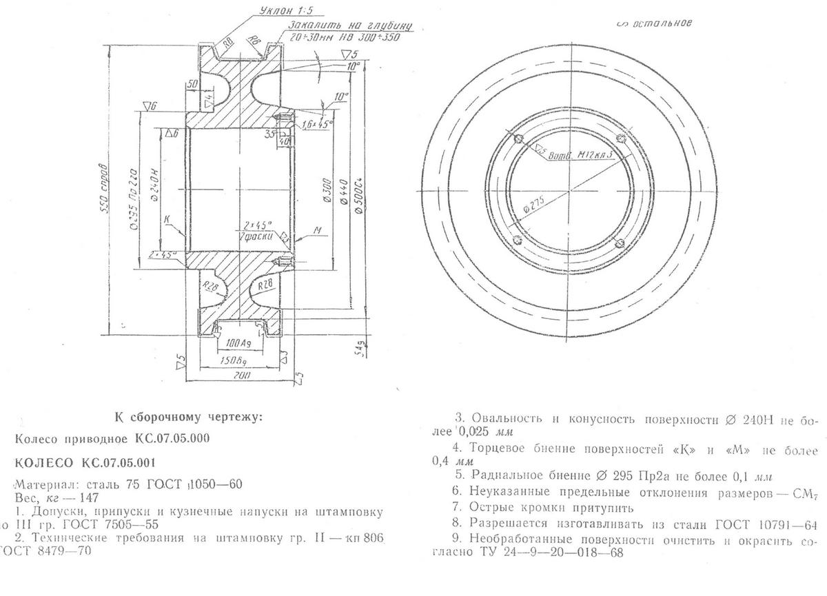 Колеса крановые двухребордные - чертеж
