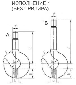 kruk-2