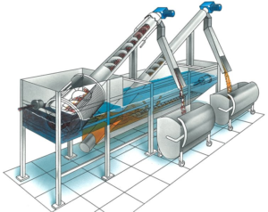 Спираль шнека водоочистки и водоподготовки